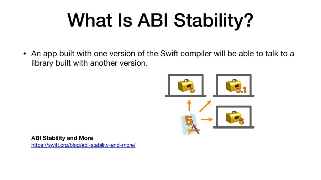 What Is ABI Stability? • An app built with one ...