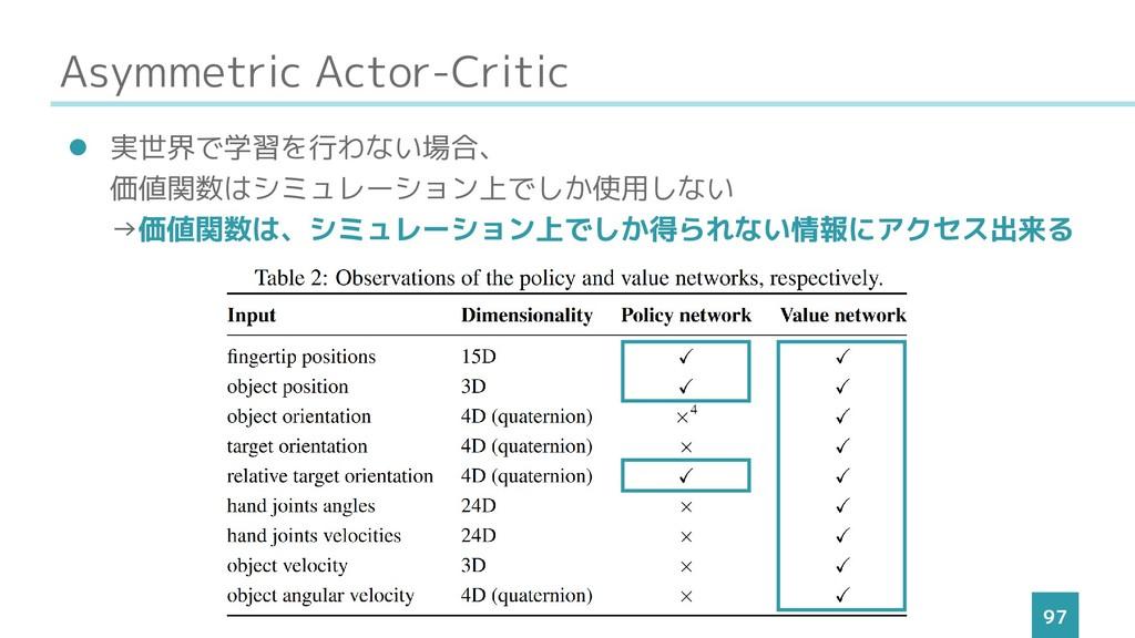 Asymmetric Actor-Critic 97 ⚫ 実世界で学習を行わない場合、 価値関...