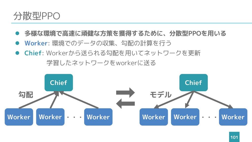 分散型PPO ⚫ 多様な環境で高速に頑健な方策を獲得するために、分散型PPOを用いる ⚫ Wo...