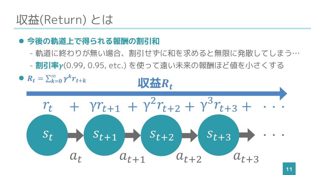 収益(Return) とは 11 ⚫ 今後の軌道上で得られる報酬の割引和 - 軌道に終わりが無...