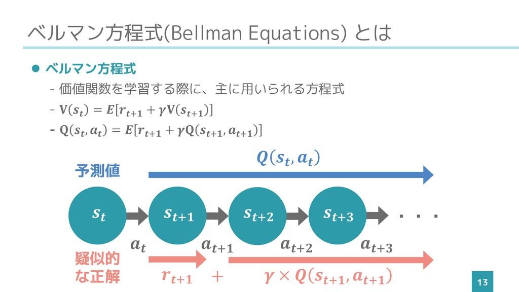 ベルマン方程式(Bellman Equations) とは 13 ⚫ ベルマン方程式 - 価値...