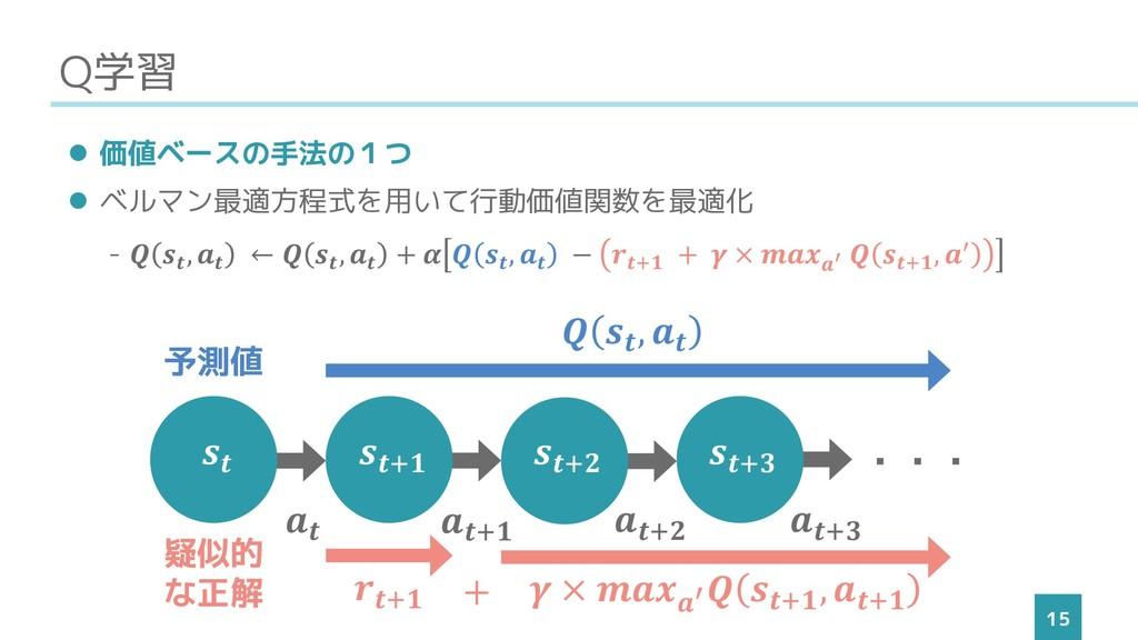 Q学習 15 ⚫ 価値ベースの手法の1つ ⚫ ベルマン最適方程式を用いて行動価値関数を最適化 ...