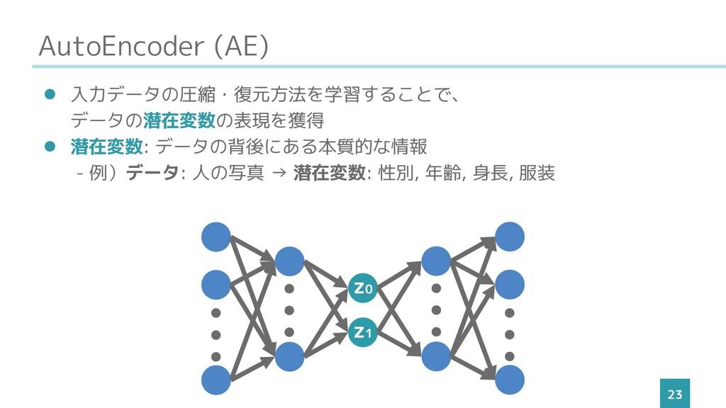 AutoEncoder (AE) 23 ⚫ 入力データの圧縮・復元方法を学習することで、 デー...