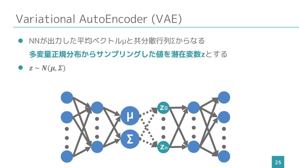 Variational AutoEncoder (VAE) 25 ⚫ NNが出力した平均ベクト...