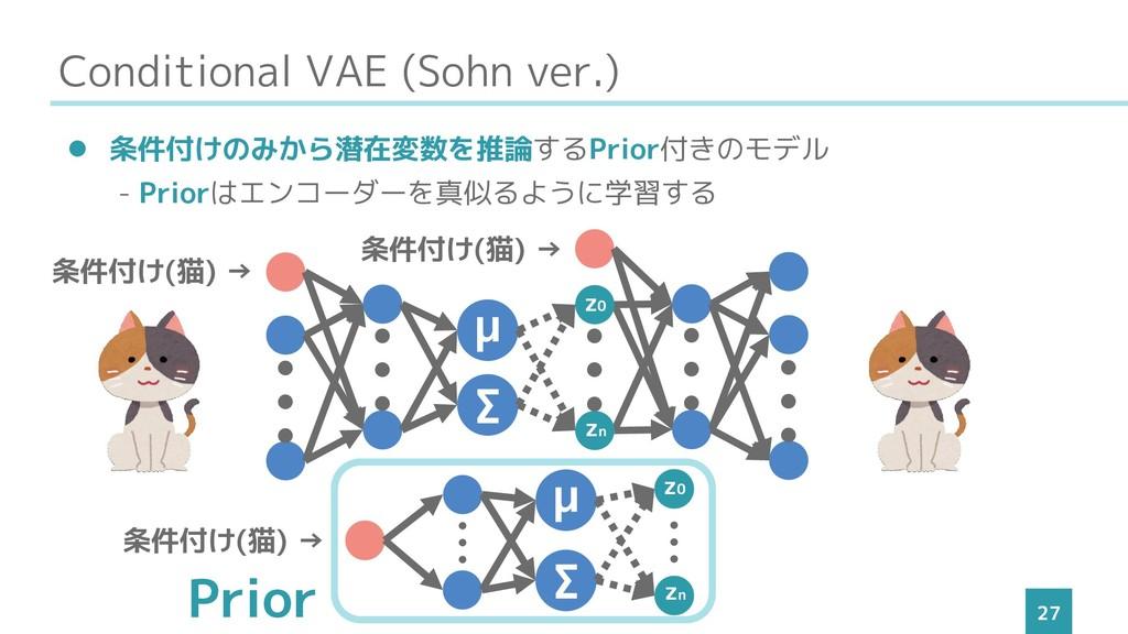 Conditional VAE (Sohn ver.) 27 ⚫ 条件付けのみから潜在変数を推...