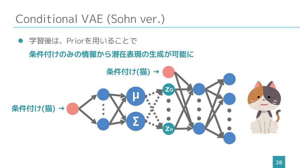 Conditional VAE (Sohn ver.) 28 ⚫ 学習後は、Priorを用いる...