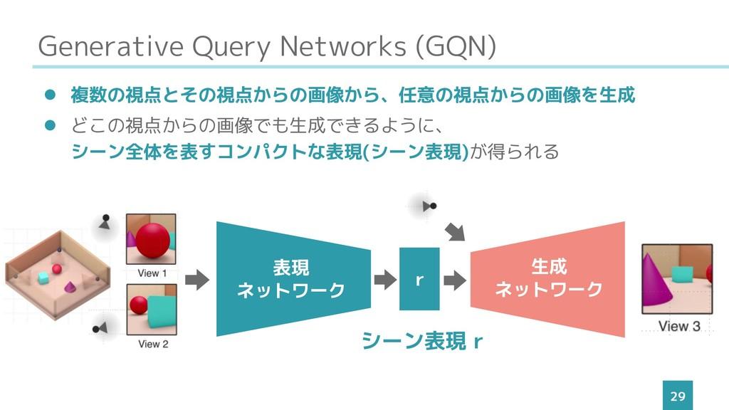 Generative Query Networks (GQN) 29 ⚫ 複数の視点とその視点...