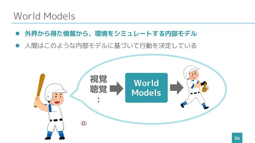 World Models 36 ⚫ 外界から得た情報から、環境をシミュレートする内部モデル ⚫...