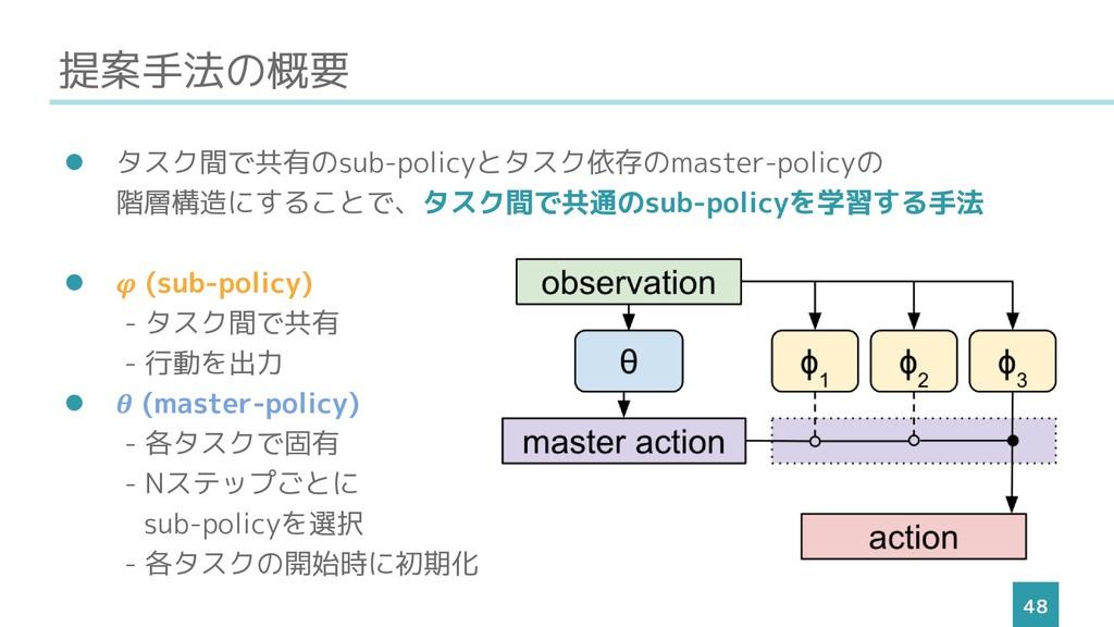 ⚫ タスク間で共有のsub-policyとタスク依存のmaster-policyの 階層構造に...