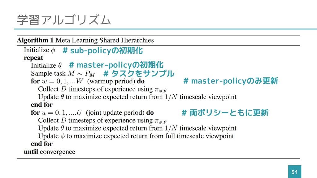 学習アルゴリズム 51 # master-policyの初期化 # タスクをサンプル # su...