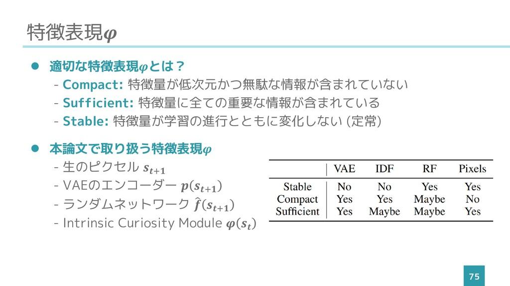 特徴表現 75 ⚫ 適切な特徴表現とは? - Compact: 特徴量が低次元かつ無駄な情報が...
