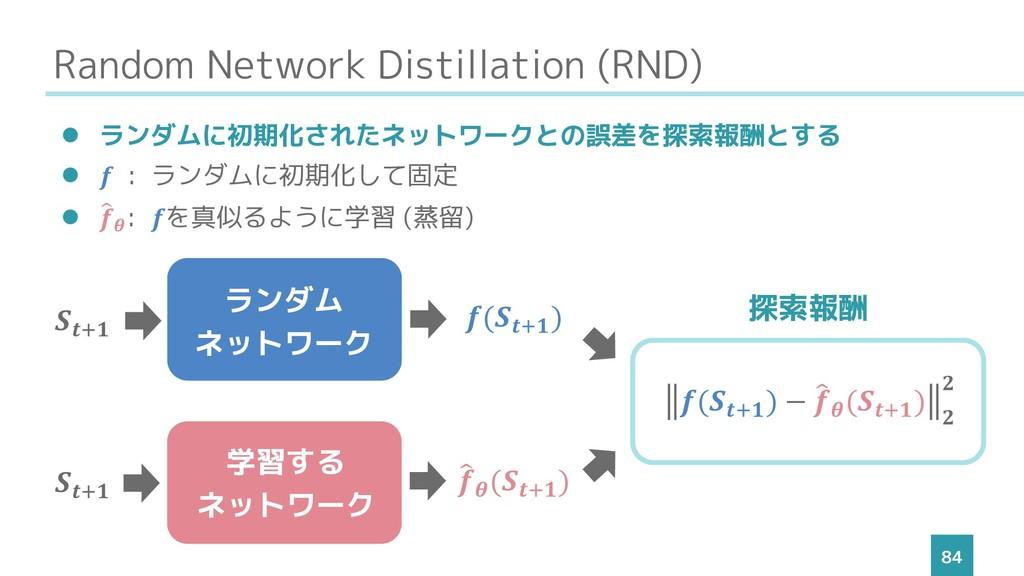 Random Network Distillation (RND) 84 ⚫ ランダムに初期化...