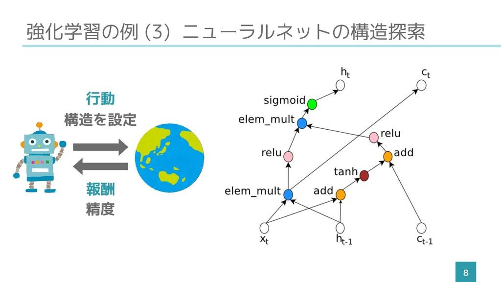 強化学習の例 (3) ニューラルネットの構造探索 8 構造を設定 精度 行動 報酬