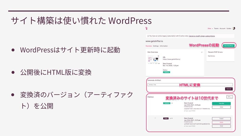 サイト構築は使い慣れた WordPress ● WordPressはサイト更新時に起動  ●...
