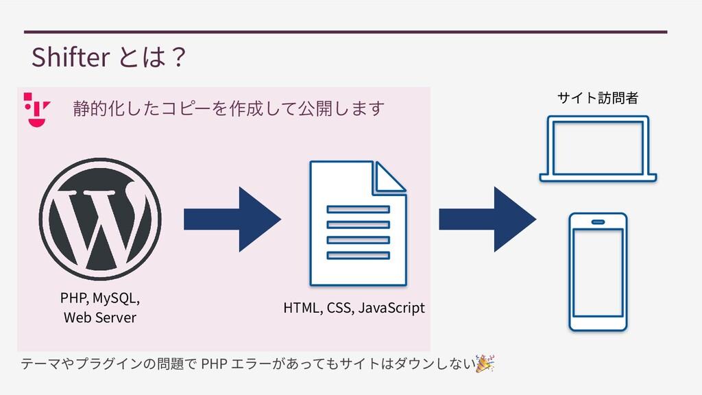 ੩తԽͨ͠ίϐʔΛ࡞ͯ͠ެ։͠·͢ Shifter とは? PHP, MySQL,  We...