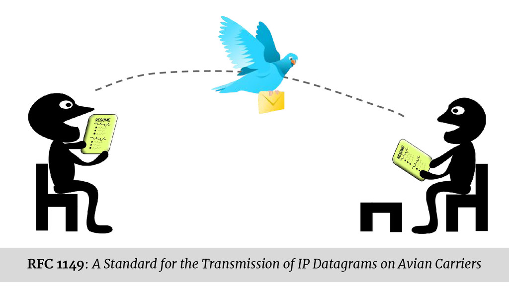 RFC 1149: A Standard for the Transmission of IP...