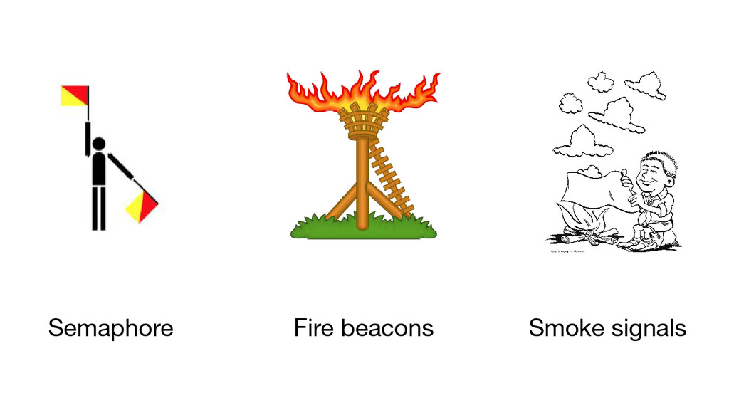 Semaphore Fire beacons Smoke signals