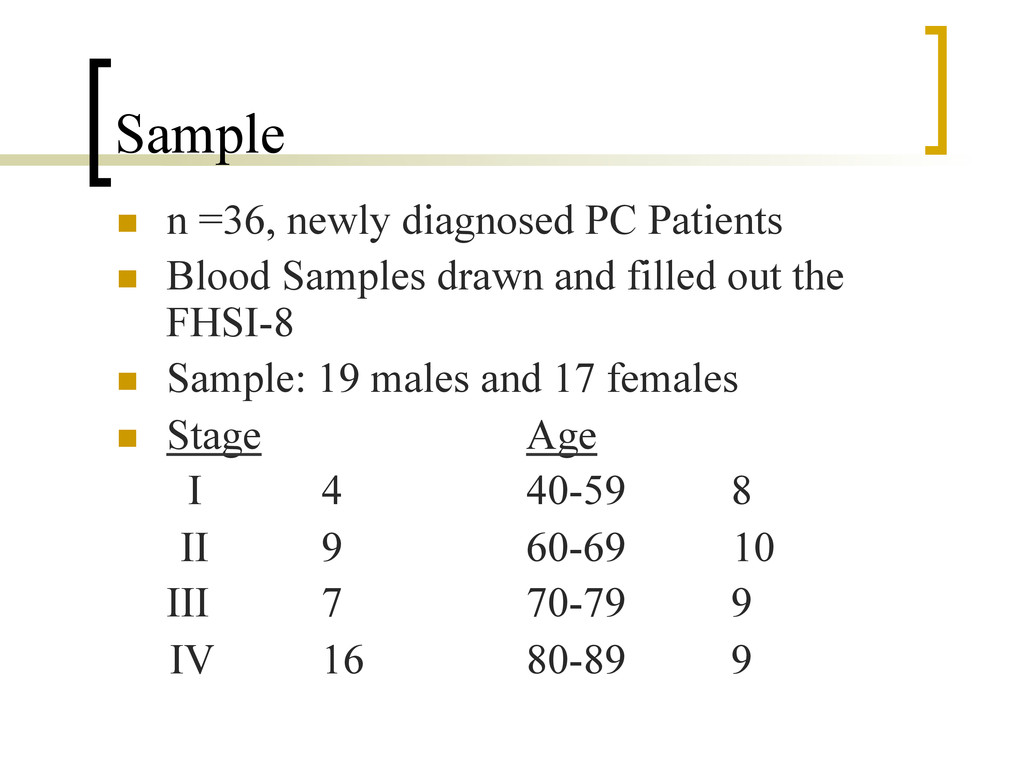 Sample n  n =36, newly diagnosed PC Patients n...