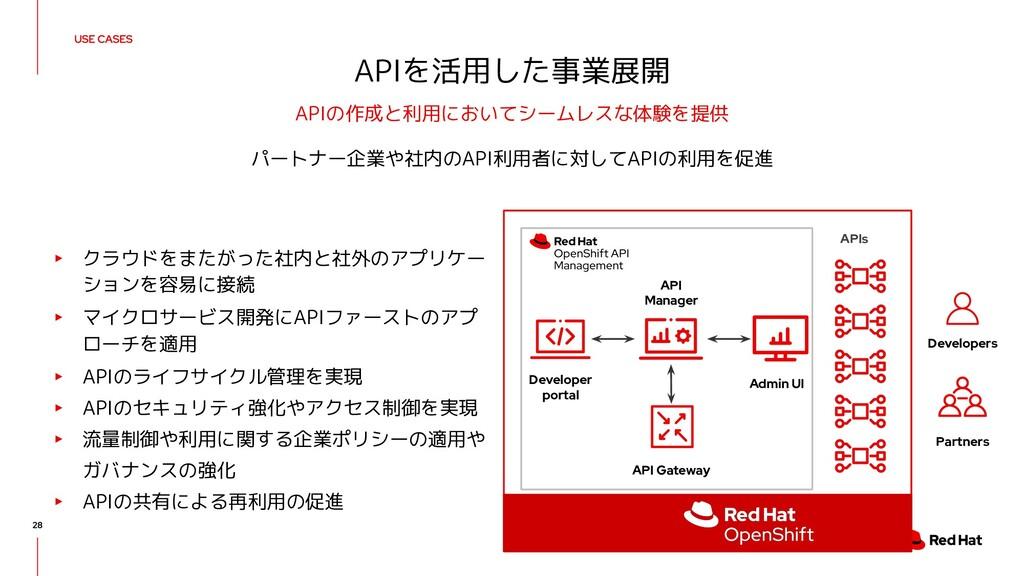 APIを活用した事業展開 APIの作成と利用においてシームレスな体験を提供 ▸ クラウドをまた...