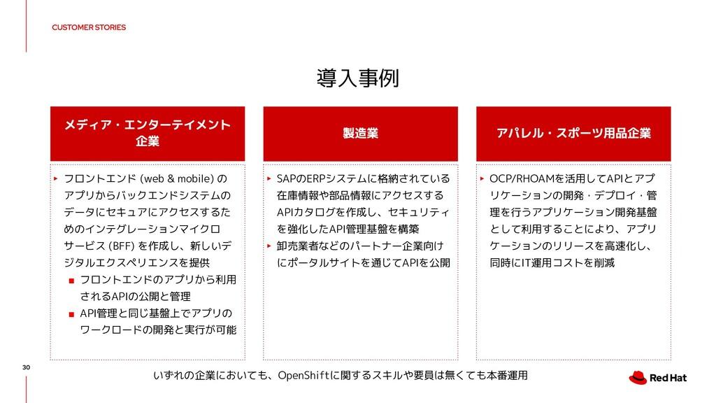 導入事例 ▸ フロントエンド (web & mobile) の アプリからバックエンドシステム...
