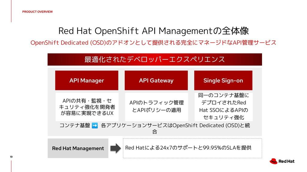 Red Hat OpenShift API Managementの全体像 OpenShift ...