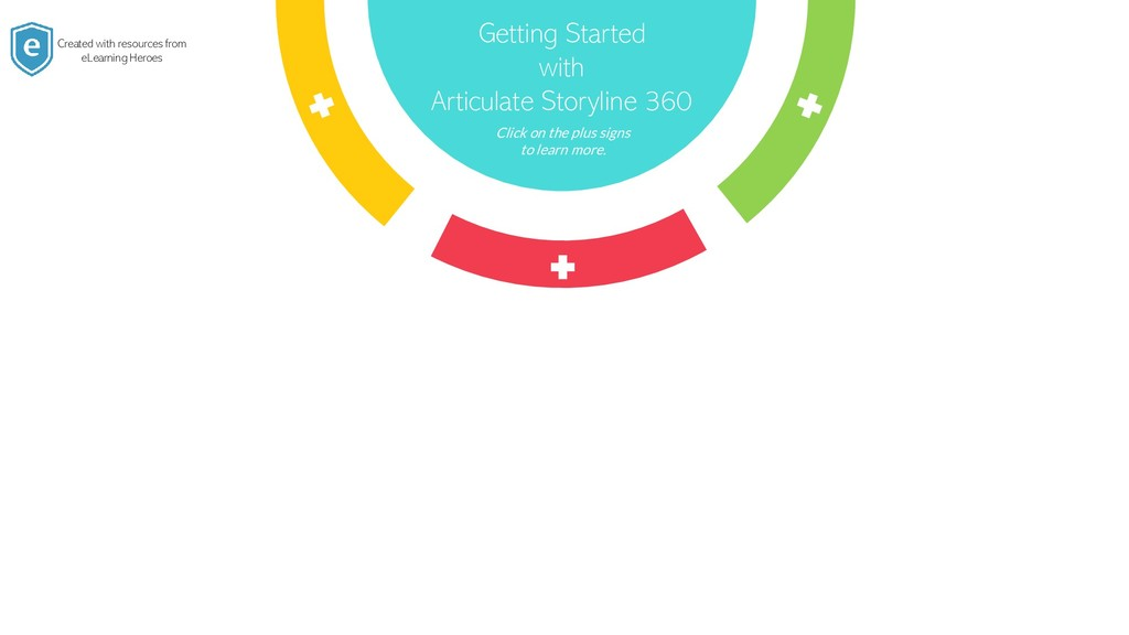 Getting Started with Articulate Storyline 360 C...
