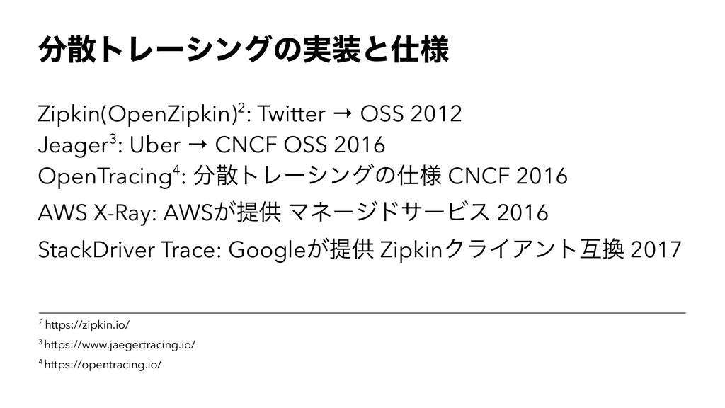 τϨʔγϯάͷ࣮ͱ༷ Zipkin(OpenZipkin)2: Twitter → O...