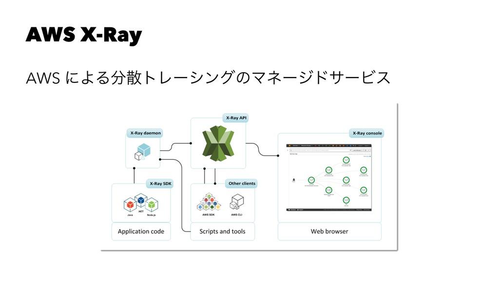 AWS X-Ray AWS ʹΑΔτϨʔγϯάͷϚωʔδυαʔϏε