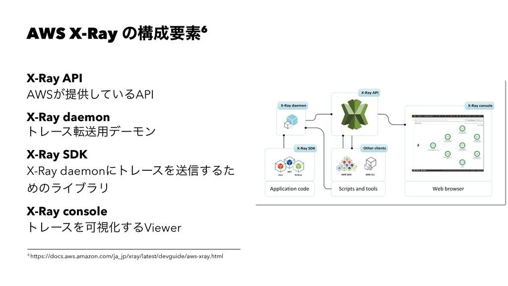 AWS X-Ray ͷߏཁૉ6 X-Ray API AWS͕ఏڙ͍ͯ͠ΔAPI X-Ray ...
