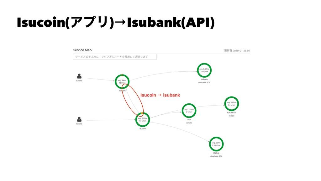 Isucoin(ΞϓϦ)→Isubank(API)