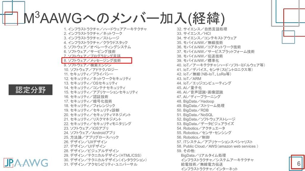 6 M3AAWGへのメンバー加入(経緯) 認定分野 1. インフラストラクチャ/ハードウェアア...