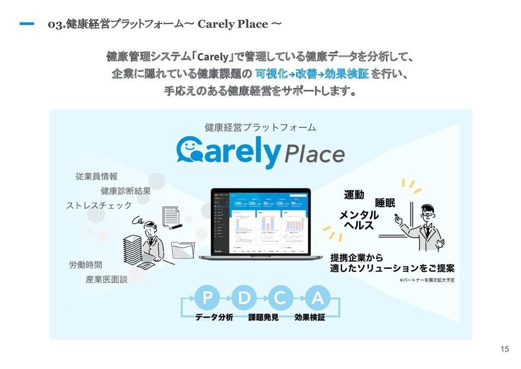 15 健康管理システム「Carely」で管理している健康データを分析して、 企業に隠れている健...