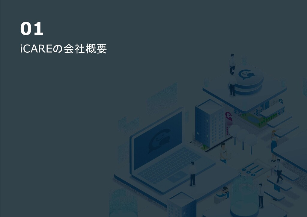 ©iCARE Co., Ltd All rights reserved 4 01 iCAREの...