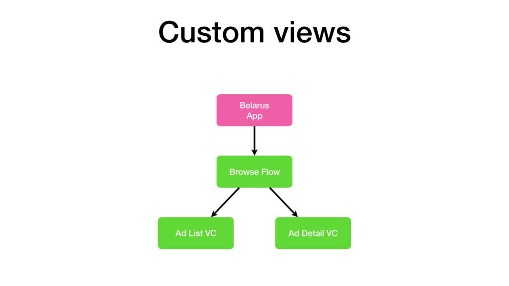 Belarus App Browse Flow Ad Detail VC Ad List VC...
