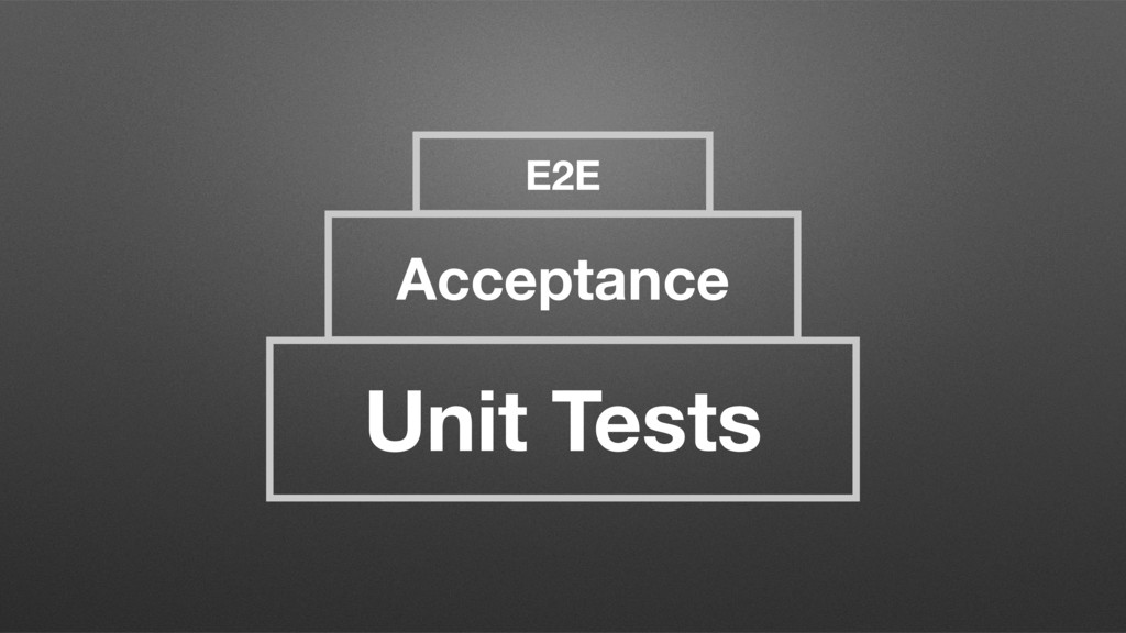 Acceptance E2E Unit Tests