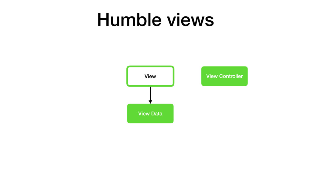 View View Controller View Data Humble views