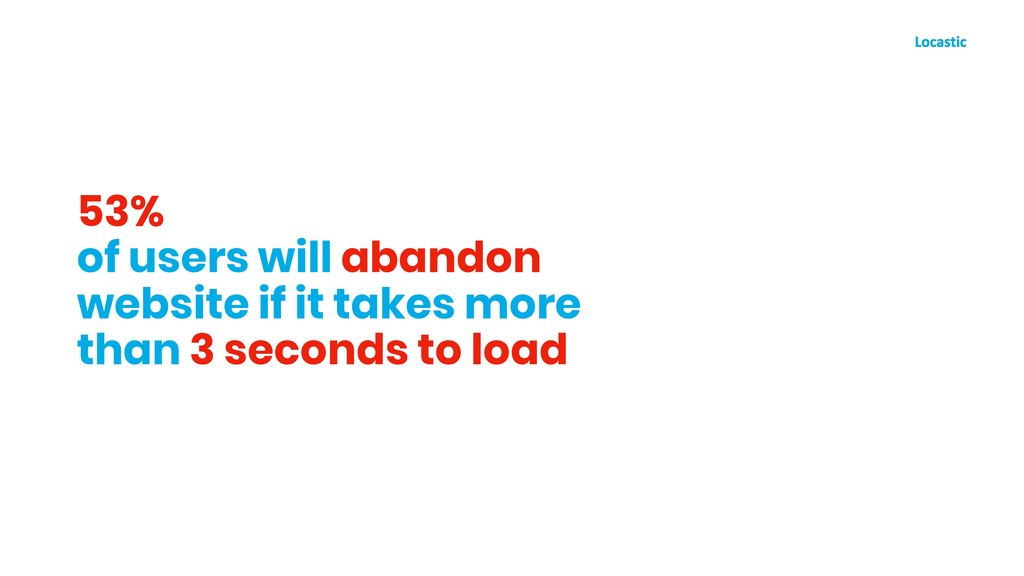 53% of users will abandon website if it takes m...