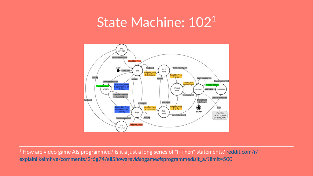State Machine: 1021 1 How are video game AIs pr...