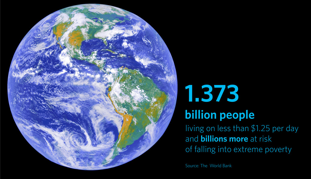 1.373 billion people living on less than $1.25 ...