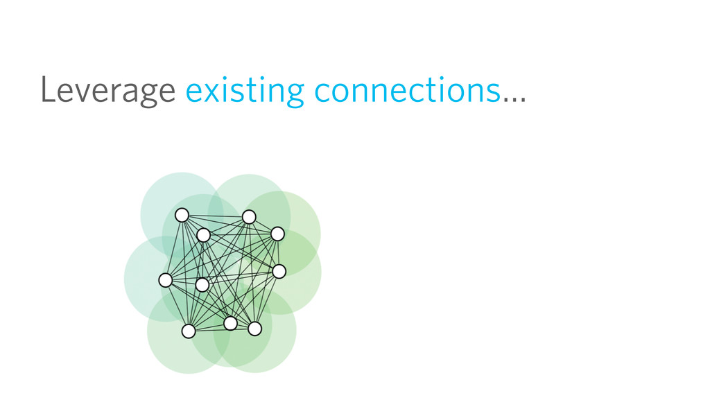 Leverage existing connections…