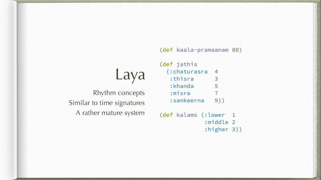 Laya Rhythm concepts Similar to time signatures...