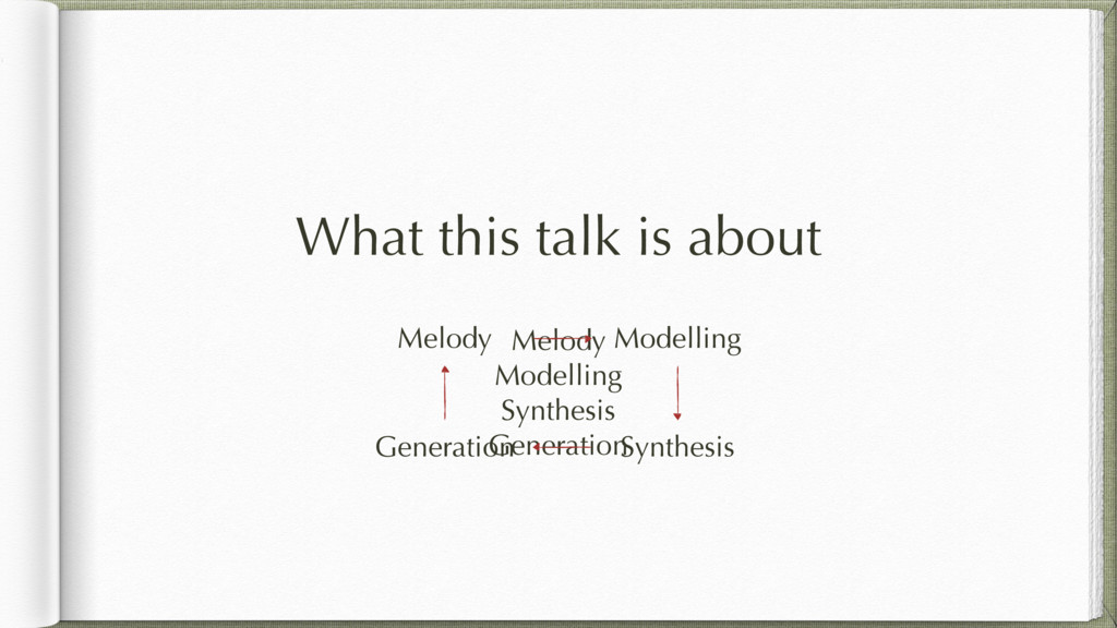 What this talk is about Melody Modelling Synthe...