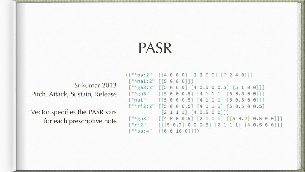 PASR Srikumar 2013 Pitch, Attack, Sustain, Rele...