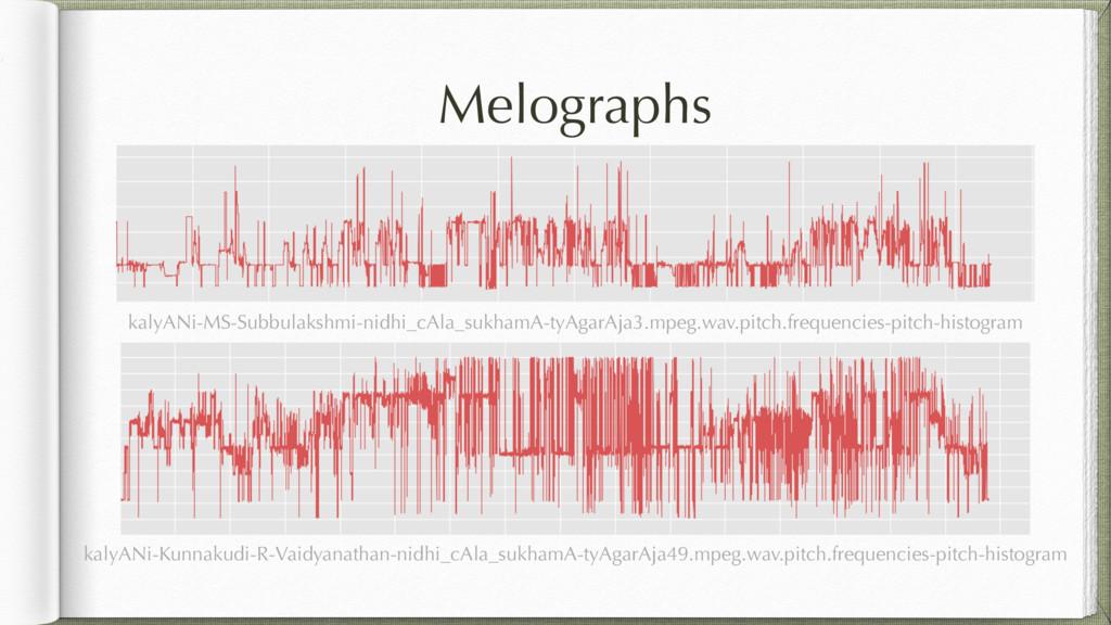 Melographs kalyANi-MS-Subbulakshmi-nidhi_cAla_s...