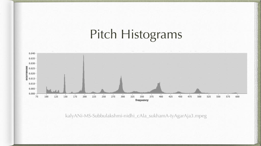 Pitch Histograms kalyANi-MS-Subbulakshmi-nidhi_...