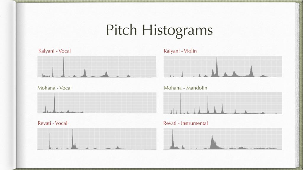 Pitch Histograms Kalyani - Vocal Kalyani - Viol...