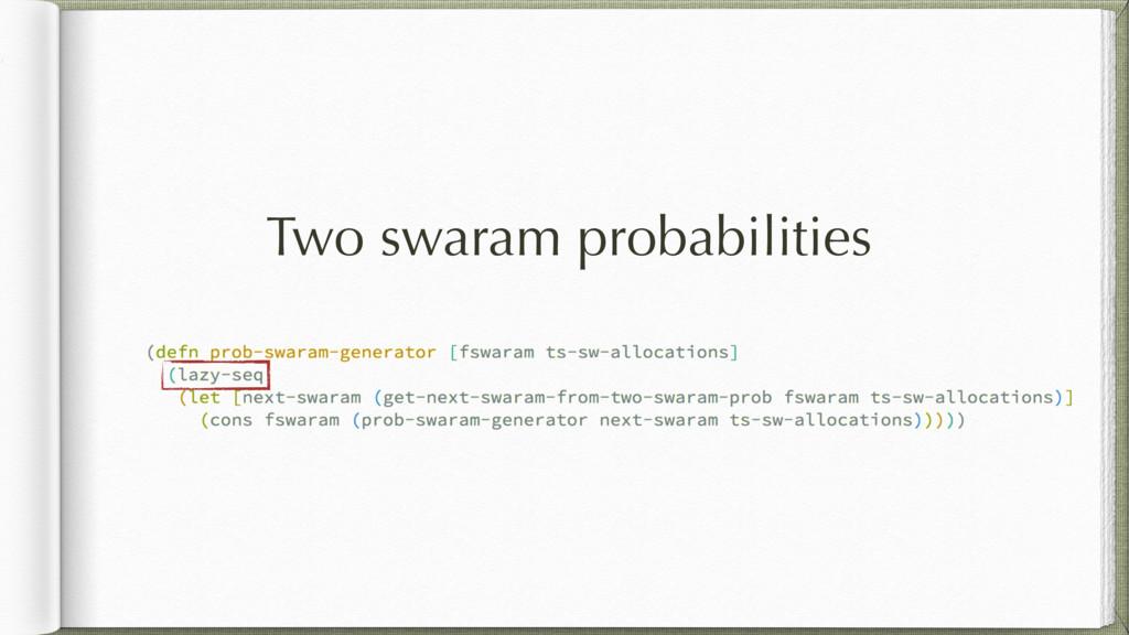 Two swaram probabilities