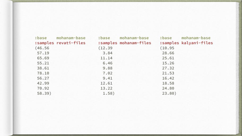 :base mohanam-base :samples mohanam-files (12.3...