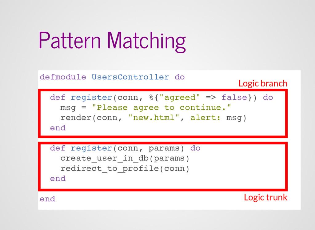 Pattern Matching defmodule UsersController do d...