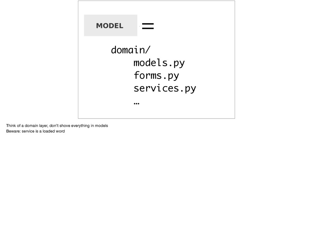 domain/ models.py forms.py services.py … = Thin...